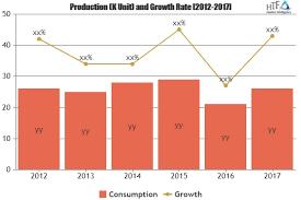 PVC Tile Flooring Market Report 2025