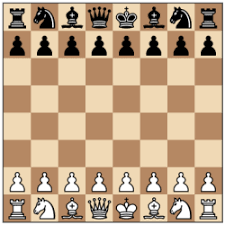 Chess Rules For Setting Up The Board