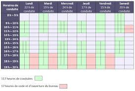 reglement interieur auto ecole horaires et tarifs auto école permis b à cherbourg