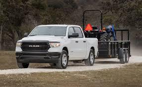 100 Santa Fe Truck RAM Dealer Near Me NM Melloy Dodge