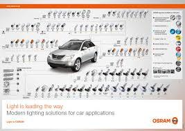 image gallery osram automotive bulbs osram bulb catalog lighting