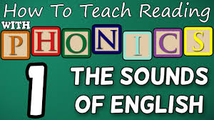 How To Teach Reading With Phonics 112 The Alphabet Letter