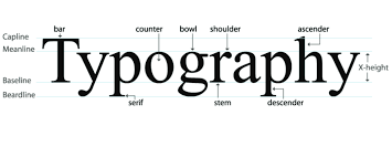 Our Complete Guide To Typography Basics