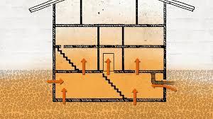 gut zu wissen wie sich vor radioaktivem radon schützt