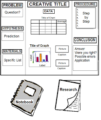 Science Fair Display Board Template Printable
