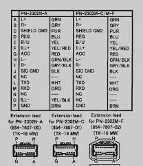 1997 Nissan Truck Wiring Diagram - WIRE Center • 1997 Nissan Truck Overview Cargurus 1998 Hardbody Junk Mail Arctic Trucks Explore Without Limits Pickup Photos Informations Articles Bestcarmagcom Frontier Cool Unique 2000 Awesome Wwwapprovedaucozadurb1998nissancw350htaucktractor How To Shock Replacement Youtube 1996 Information And Photos Momentcar Trailer Wiring Diagram Database 1992 Pick Up Wire Electrical Drawing