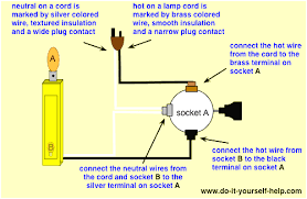 Lamp Wiring Kit Australia by Electrical Why Is My Australian Light Fixture Wired This Way