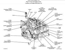 1999 Ford F150 Sensor Diagram - Wiring Diagram For Light Switch • 21999 Ford F1f250 Super Cab Rear Bench Seat With Separate 1975 F250 Ignition Wiring Diagram Complete Diagrams 1999 Duty Fseries Truck Sales Brochure F150 Alternator Services Tenth Generation Wikipedia Dark Hunter Green Metallic Xl Extended Trucks V10 For Sale Genuine Ford Svt Lightning Review Rnr Automotive Blog Bangshiftcom 2006 Turn Signal Data