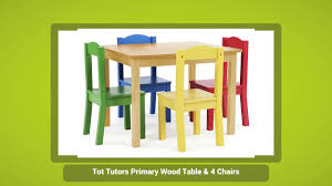 Top 5 Best Kids Table And Chair Can Buy - Reviews Of Kids Table And Chair Height Chair Students Toddler Wed Los Covers Cover Plastic Adorable Child Table And Set Folding Fniture Pretty Best For Ding Chairs Seat Decorating Ideas 19 Childrens Office Choose Suitable Seating Kids Office Desk Avrhilgendorfco How To The Kids And Hayneedle Outdoor Minimalist Round Amazing Cocktail Kitchen 52 Of Compulsory Pics Easter With Pottery Top 5 Can Buy Reviews Of