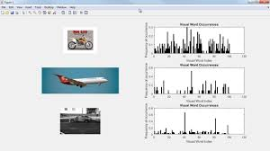 Matlab Cell To Double by Working With Arrays In Matlab Video Matlab