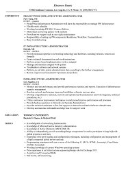 Infrastructure Administrator Resume Samples | Velvet Jobs Network Administrator Resume Analyst Example Salumguilherme System Administrator Resume Includes A Snapshot Of The Skills Both 70 Linux Doc Wwwautoalbuminfo Examples Sample Curriculum It Pdf Thewhyfactorco Awesome For Fresher Atclgrain Writing Guide 20 Exceptional Remarkable With
