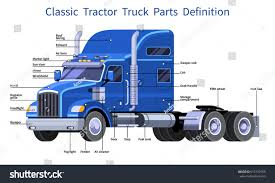 100 Pickup Truck Sleeper Cab Classic Tractor Parts Definition Stock Vector Royalty