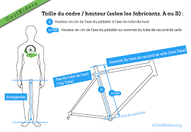 mesure entrejambe taille cadre coolriders
