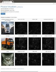 100 Truck Visualizer Picasso A Free Opensource Visualizer For CNNs Merantix Medium