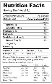 Changes May Be Coming To The Nutrition Facts Label Pictured On Right Found Most Food Packages In United States