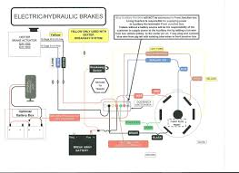 Starcraft Camper Wiring Diagram - WIRE Center • 1995 Starcraft Camper Fuse Box Location Free Vehicle Wiring Diagrams The Petrol Stop Spartan Grampers Pinterest Montana Rv Dealer Jayco And Rvs Big Sky Inc Klines Warren Misoutheast Mi Of Michigan Metro 2016 Northwood Arctic Fox 865 Truck Boise Id Nelsons California New Used Travel Trailers Fifth Wheels Sc11739 2018 Comet Mini 17rb Front Queen Rear Bath W Diagram Latest Lance Battery Wwwm37auctioncom Pickup 850 Lite Year Download Oasisdlco