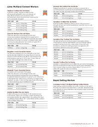 custom complete brochure