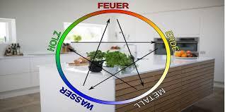 feng shui in der küche mit der 5 elemente lehre harmonie
