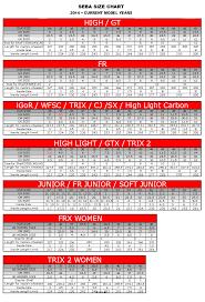 Skate Truck Sizes Chart - Sendil.charlasmotivacionales.co
