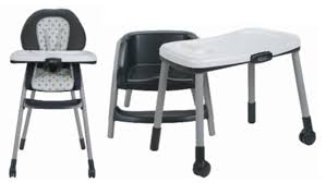 Graco Recalls Highchairs Due To Fall Hazard Trade Dont Toss Target Hosting Car Seat Tradein Nursery Today December 2018 By Lema Publishing Issuu North Carolina Tar Heels Lilfan Collegiate Club Seat Premium East Coast Space Saver Cot With Mattress White Graco 4 In 1 Blossom High Chair Seating System Graco 8481lan Booster Seat On Popscreen High Back Vinyl Chair Gotovimvkusnosite Pack N Play Portable Playard Ashford Walmartcom Walmart Babyadamsjourney Recalls Spectrum News Baby Acvities Gear