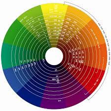 Color Wheel Hi Res21153756 2126x2126
