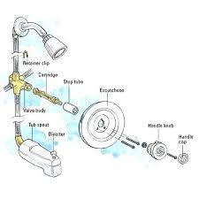 Faucet Valve Replacement Bathtub Valve Replacement Tub And Shower