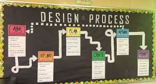 Design Process Bulletin Board INFO