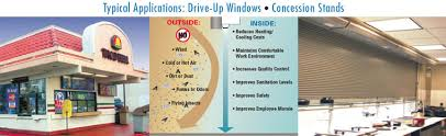 Mars Air Curtains Canada by Lopro Drive Up Window Air Curtain Drive Thru Window Air Curtain