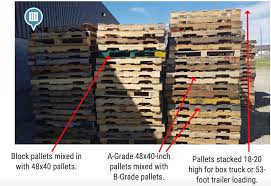 26 Pictures Analyzing Pallet Management At Businesses Ram Power Wagon 2016 The Offroad King Walking Tall Truck My Lifted Trucks Ideas Man Kat I A1 8x8 Doof The Mad Max Wiki Fandom Powered Isoli Pnt2714 Patent C Leaderpiatt Pin By Julie Boone On Walking Tall Pinterest Product Review Napier Outdoors Sportz Tent 57 Series Motor Album Imgur Geofencing In Ios With Objectivec Cool Shop Stalliondesigns Deviantart