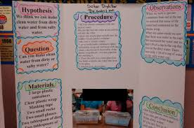 Science Fair Tri Fold Boards