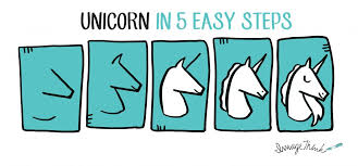 5EasySteps Unicorn Learn More About Your Drawing
