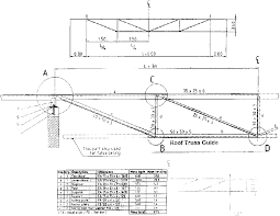Roof Truss Guide - Design And Construction Of Standard Timber And ... Roof Roof Truss Types Roofs Design Modern Best Home By S Ideas U Emerson Steel Es Simple Flat House Designs All About Roofs Pitches Trusses And Framing Diy Contemporary Decorating 2017 Nmcmsus Architecture Nice Cstruction Of Scissor For Inspiring Gambrel Sale Frame Prices Near Me Mono What Ceiling Beuatiful Interior Weka Jennian Homes Pitch Plans We Momchuri