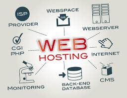 What Is SSD Hosting & What Are The Advantages? - Alojamentowebsite.com Different Types Of Web Hosting Explained Shared Vps Dicated What Is How To Buy Hosting In Cheap Pricers500 Best Services 2018 Reviews Performance Tests Infographic Getting Know Vsaas Is Video Surveillance As A Service Made Easy Free Vs Why Do You Need Design And Windows Singapore Virtual Private Sver Usonyx Addiction Offers Information Support New Bedford Imanila Host Website Design Faest Designing Somalia Domain And Namesver Youtube