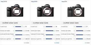 sony a7s ii tested at dxomark compared to nikon df and