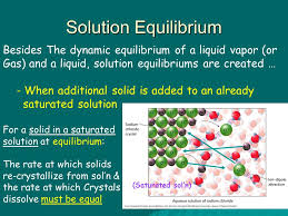 1 types of equilibrium and le chateliers principle mr