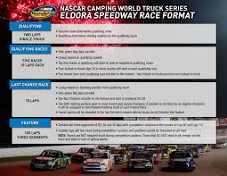 NASCAR Announces Format Enhancements For Eldora   Official Site Of ... Race Day Nascar Truck Series At Eldora Speedway The Herald 2018 Dirt Derby 2017 Full Video Hlights Of The Trucks Nascar Trucks At Nascars Collection Latest News Breaking Headlines And Top Stories Photos Windom To Drive For Dgrcrosley In Review Online Crafton Snaps 27race Winless Streak Practice Speeds Camping World Mrn William Byron On Twitter Iracing Is Awesome Event Ticket Information