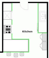 peninsula kitchen floor plan Google Search cool