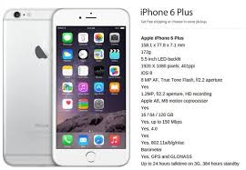 Now iPhone 6 Plus in Dubai is Available on Discount