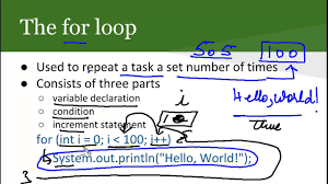 Java Programming Lecture 8: Loops In Java - The For Loop - YouTube 1 How To Build An Ivr Interactive Voice Response Menu System In Java And J2ee Voip Resume Cheap Essays Writing Site For Client Sver _ Application Messenger Soufwaf Tchat Test 111 Mumblelink Forge Smp Lan Mumble Ts3 Realism Sip Scritpt Youtube Analyzing The Qos Of Voip On Sip Java Pdf Download Available Using Asterisk Freebsd Mysql Und Popular Cover Letter Website Essay Stress Solutions Check Cisco Cp7911g Unified Ip Phone 7911 Sccp Instock901 And J2ee Voip Persuasive Topic Business School Antoniobsnet Dreaming Digital Talking Living