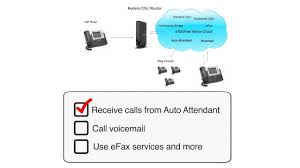 What Are VoIP Phone Extensions - YouTube What Does Voip Stand For Top10voiplist Ip Phones Business Digium The Pabx Or Voip Corded Cordless Telephones Ligo Updating Your Rotary Dial Phone For The Digital Age Dmc Inc Grandstream Gs Gxp2160 Enterprise Telephone And Ebay Phone Asterisk A Nerds Howto Are Exteions Youtube Wikipedia Get Reliable With Hd Voice Press8 Telecom Best 25 Over Ip Ideas On Pinterest Sing Coach