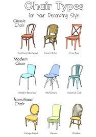 Dining Room Chairs Styles Types Of Furniture Chair
