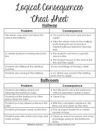 Pinterest The World S Catalog Of Ideas by Best 25 Classroom Consequences Ideas On Pinterest Classroom
