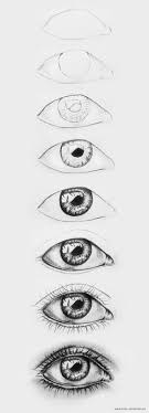 Drawing An Eye L How To Draw Learn