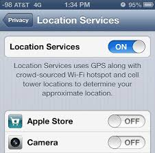 Disable iPhone GPS & Geographic Tagging Data in iPhone s