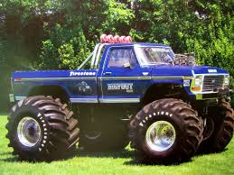 Cheap Bigfoot Monster Truck, Find Bigfoot Monster Truck Deals On ... Traxxas Bigfoot No1 Rtr 12vlader 110 Monster Truck 12txl5 Bigfoot 18 Trucks Wiki Fandom Powered By Wikia Cheap Find Deals On Monster Truck Defects From Ford To Chevrolet After 35 Years 4x4 Bigfoot_4x4 Twitter Image Monstertruckbigfoot2013jpg Jam Custom 1 64 Different Types Must Migrates West Leaving Hazelwood Without Landmark Metro I Am Modelist Brushed 360341 Wikipedia