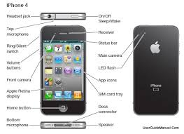 iPhone 4 User Manual iOS 5 0 iOS 4 2 & 4 3 Software Finger Tips