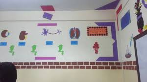How To Decorate Classroom Walls For Kids