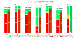 Otrs Help Desk Vs Itsm by Servicenow Pricing Features Reviews U0026 Comparison Of Alternatives