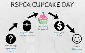 Get Baking Or Buying Because Lets Be Honest Aint Nobody Got Time For That And Bank Your Funds To Make A Real Difference RSPCA Cupcake Day