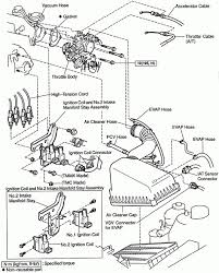 Toyota 22r Engine Parts Diagram Car Pictures - Wiring Diagrams • Raretoyota Trucks Toyheadauto Toyota Truck Parts List Bed Hood Shredder Vinyl Graphics 3m Decals Stripe 52016 Part Diagram House Wiring Symbols Jeep Liberty Fuse Box On 98 2003 Tacoma Manual Browse Guides New Arrivals At Jims Used 1990 Pickup 4x4 Remarkable 1989 Toyota F Road Fs And Other Truck Parts In Southeast Va Local Sales Example Electrical Hawaii Bestwtrucksnet
